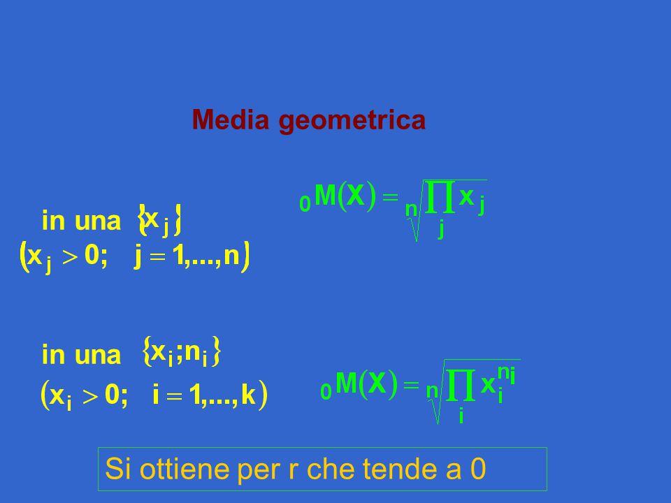 Media geometrica in una Si ottiene per r che tende a 0