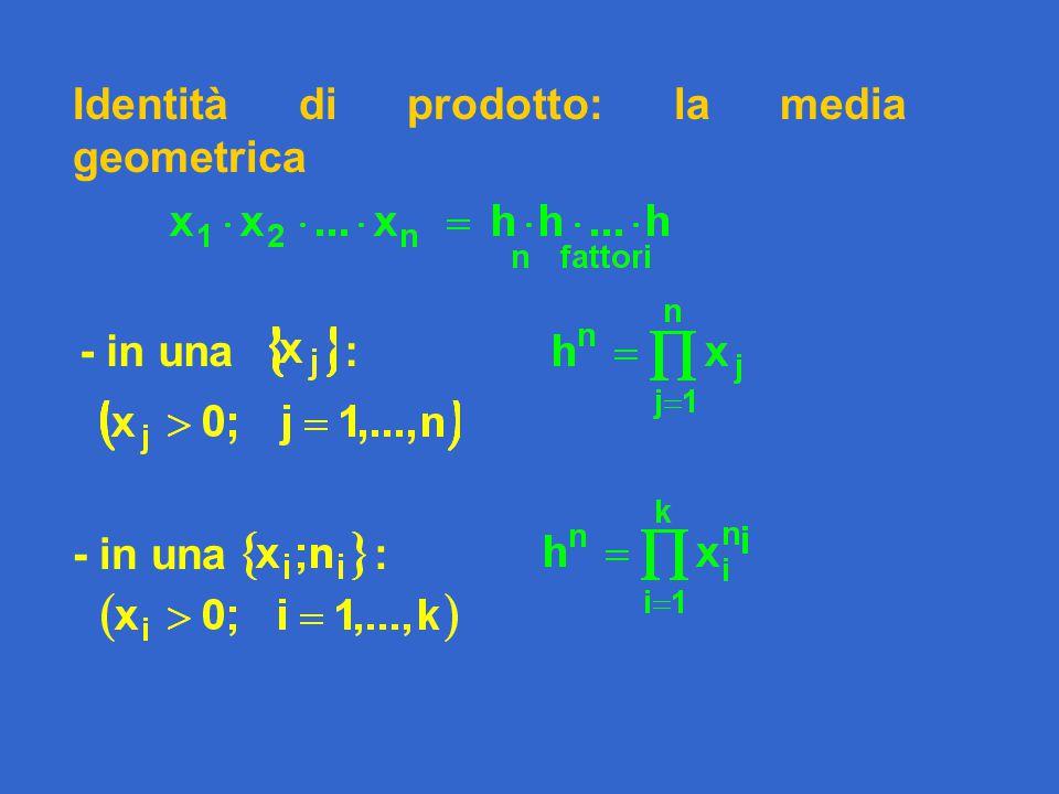 Identità di prodotto: la media geometrica - in una: