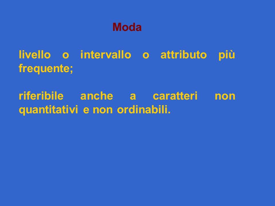 Moda livello o intervallo o attributo più frequente; riferibile anche a caratteri non quantitativi e non ordinabili.