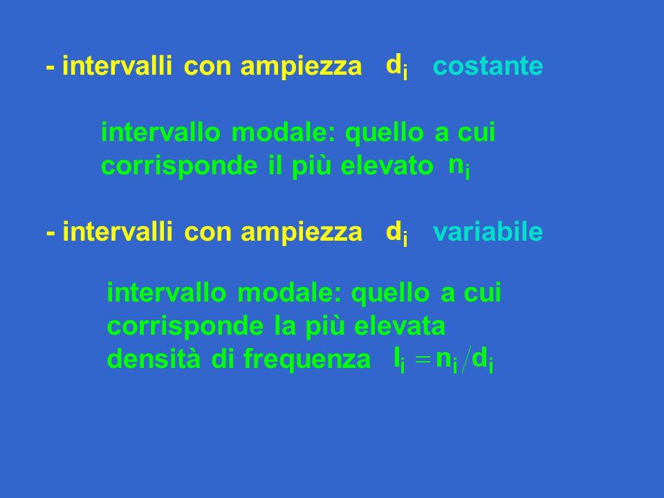 - intervalli con ampiezzacostante intervallo modale: quello a cui corrisponde il più elevato - intervalli con ampiezzavariabile intervallo modale: quello a cui corrisponde la più elevata densità di frequenza