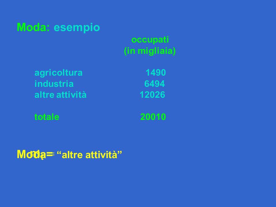 Moda: esempio occupati (in migliaia) agricoltura 1490 industria 6494 altre attività 12026 totale 20010 Moda= altre attività