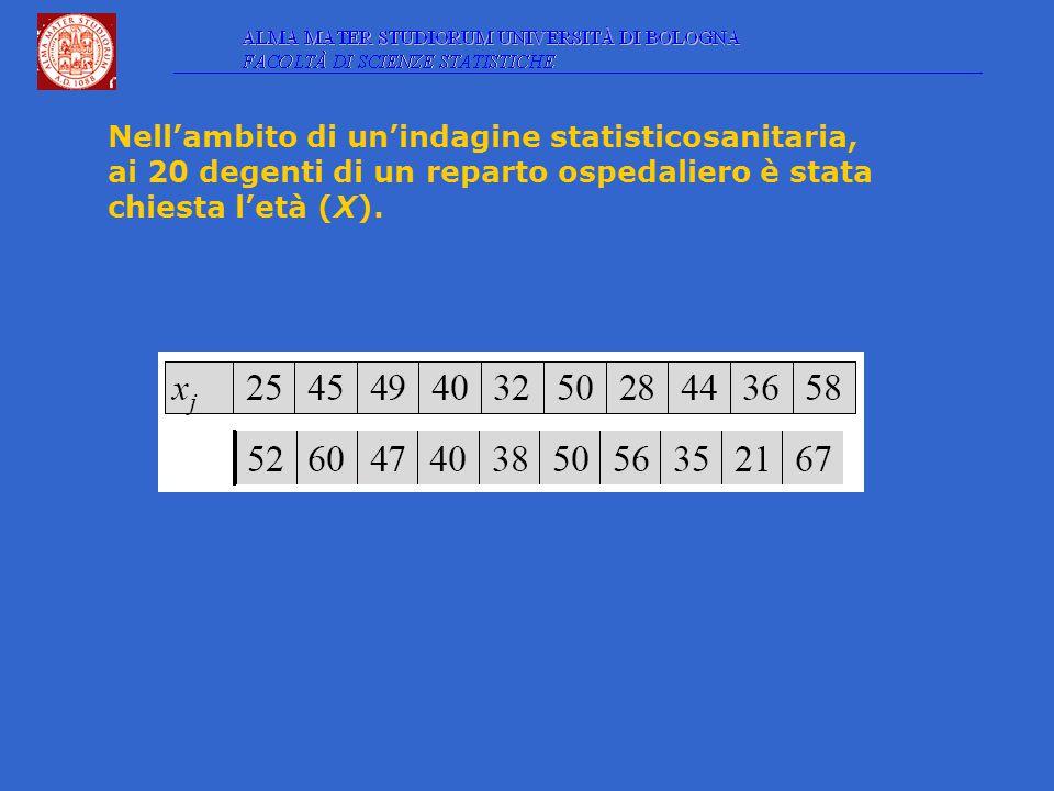 Nell'ambito di un'indagine statisticosanitaria, ai 20 degenti di un reparto ospedaliero è stata chiesta l'età (X).