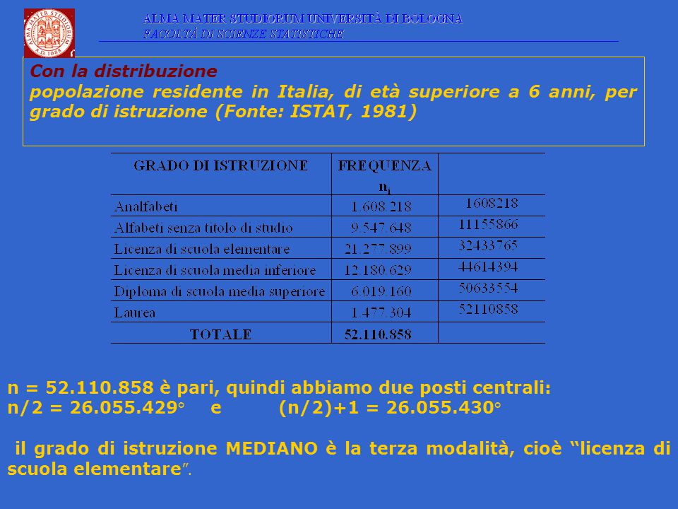 Con la distribuzione popolazione residente in Italia, di età superiore a 6 anni, per grado di istruzione (Fonte: ISTAT, 1981) n = 52.110.858 è pari, quindi abbiamo due posti centrali: n/2 = 26.055.429° e(n/2)+1 = 26.055.430° il grado di istruzione MEDIANO è la terza modalità, cioè licenza di scuola elementare .