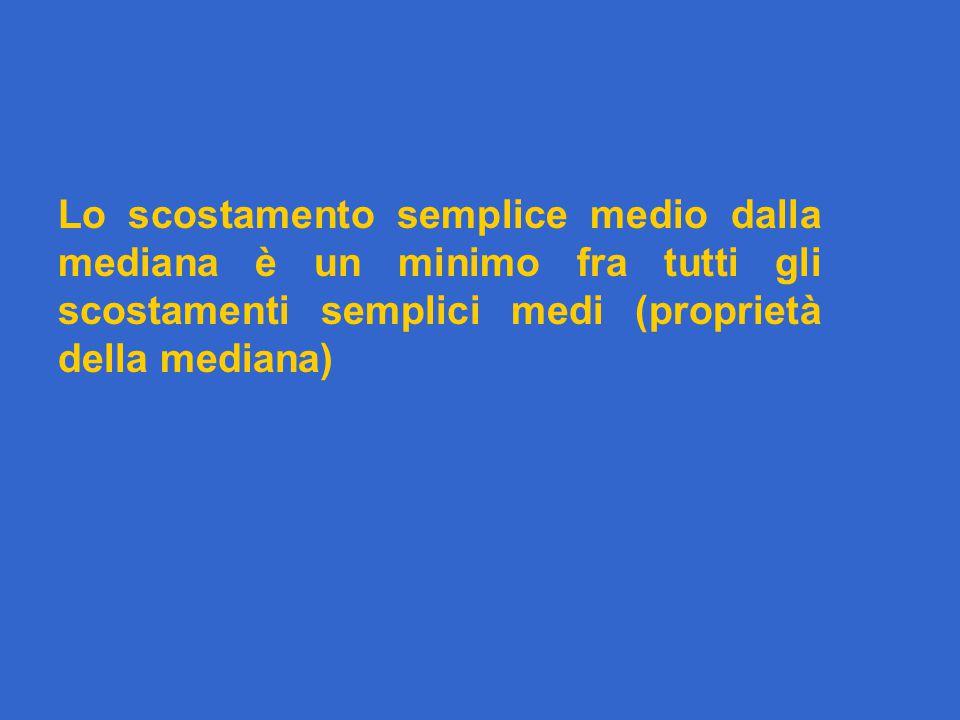 Lo scostamento semplice medio dalla mediana è un minimo fra tutti gli scostamenti semplici medi (proprietà della mediana)