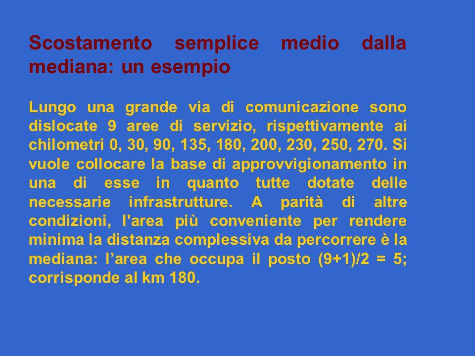 Scostamento semplice medio dalla mediana: un esempio Lungo una grande via di comunicazione sono dislocate 9 aree di servizio, rispettivamente ai chilometri 0, 30, 90, 135, 180, 200, 230, 250, 270.