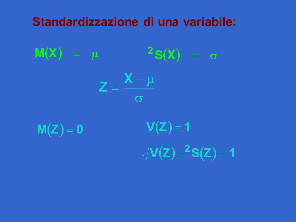 Standardizzazione di una variabile: