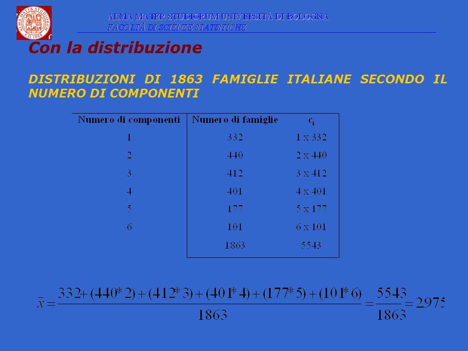Relazioni tra i valori medi (per ) M(X) è funzione non decrescente di r PROPRIETA' DEI VALORI MEDI DI ORDINE r Proprietà di Cauchy Proprietà di Chisini