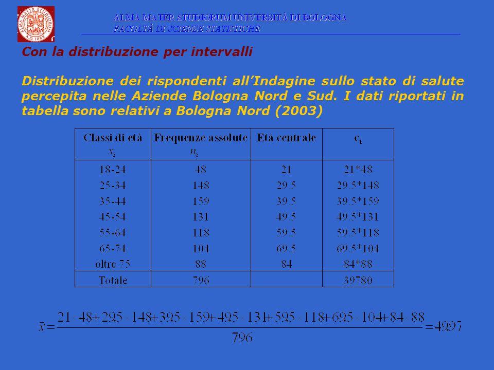 Con la distribuzione per intervalli Distribuzione dei rispondenti all'Indagine sullo stato di salute percepita nelle Aziende Bologna Nord e Sud.