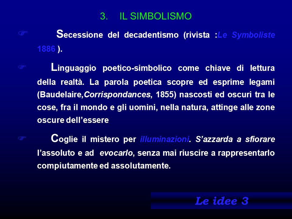 3.IL SIMBOLISMO  S ecessione del decadentismo (rivista :Le Symboliste 1886 ).  L inguaggio poetico-simbolico come chiave di lettura della realtà. La