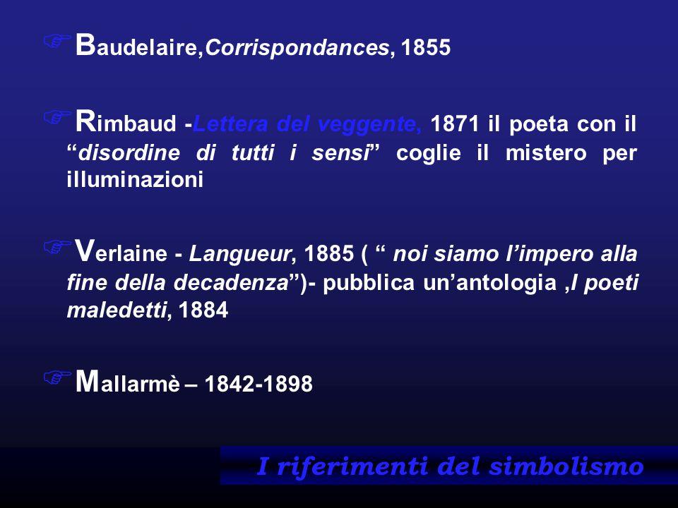 """ B audelaire,Corrispondances, 1855  R imbaud -Lettera del veggente, 1871 il poeta con il """"disordine di tutti i sensi"""" coglie il mistero per illumina"""