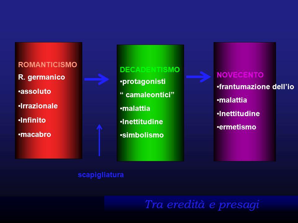 """ROMANTICISMO R. germanico assoluto Irrazionale Infinito macabro DECADENTISMO protagonisti """" camaleontici"""" malattia Inettitudine simbolismo NOVECENTO f"""
