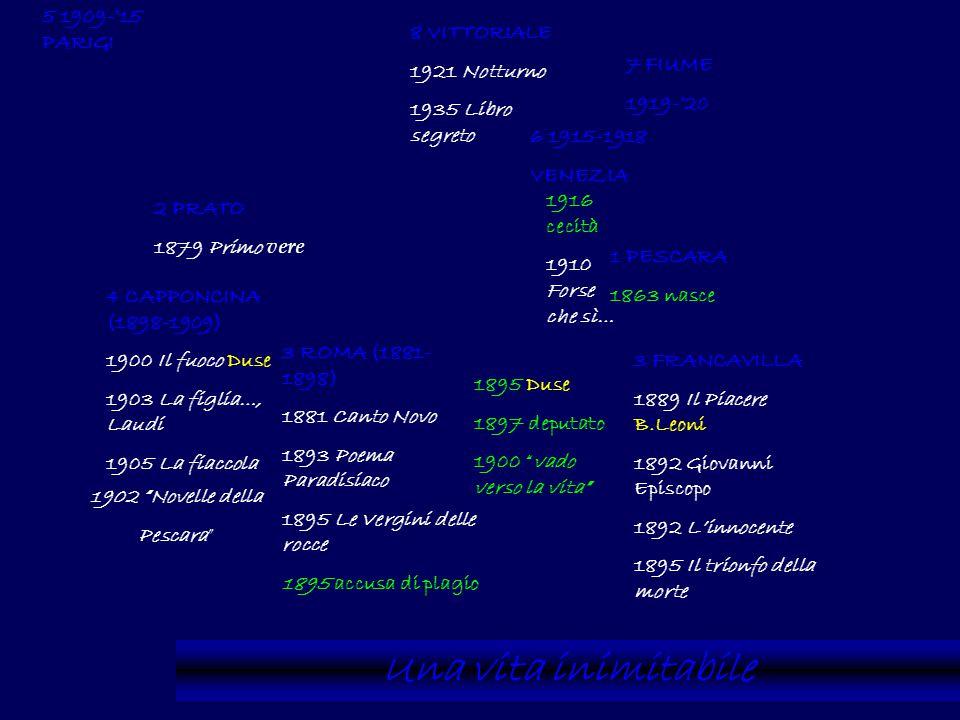 1 PESCARA 1863 nasce 2 PRATO 1879 Primo vere 3 ROMA (1881- 1898) 1881 Canto Novo 1893 Poema Paradisiaco 1895 Le Vergini delle rocce 1895 accusa di pla