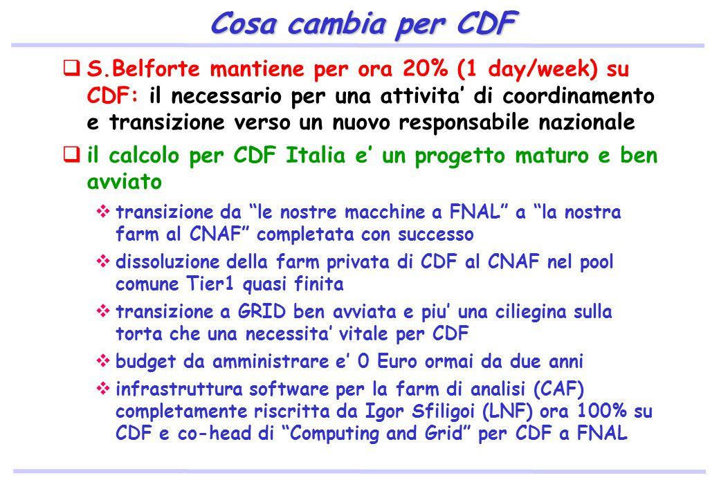 Cosa cambia per CDF  S.Belforte mantiene per ora 20% (1 day/week) su CDF: il necessario per una attivita' di coordinamento e transizione verso un nuovo responsabile nazionale  il calcolo per CDF Italia e' un progetto maturo e ben avviato  transizione da le nostre macchine a FNAL a la nostra farm al CNAF completata con successo  dissoluzione della farm privata di CDF al CNAF nel pool comune Tier1 quasi finita  transizione a GRID ben avviata e piu' una ciliegina sulla torta che una necessita' vitale per CDF  budget da amministrare e' 0 Euro ormai da due anni  infrastruttura software per la farm di analisi (CAF) completamente riscritta da Igor Sfiligoi (LNF) ora 100% su CDF e co-head di Computing and Grid per CDF a FNAL