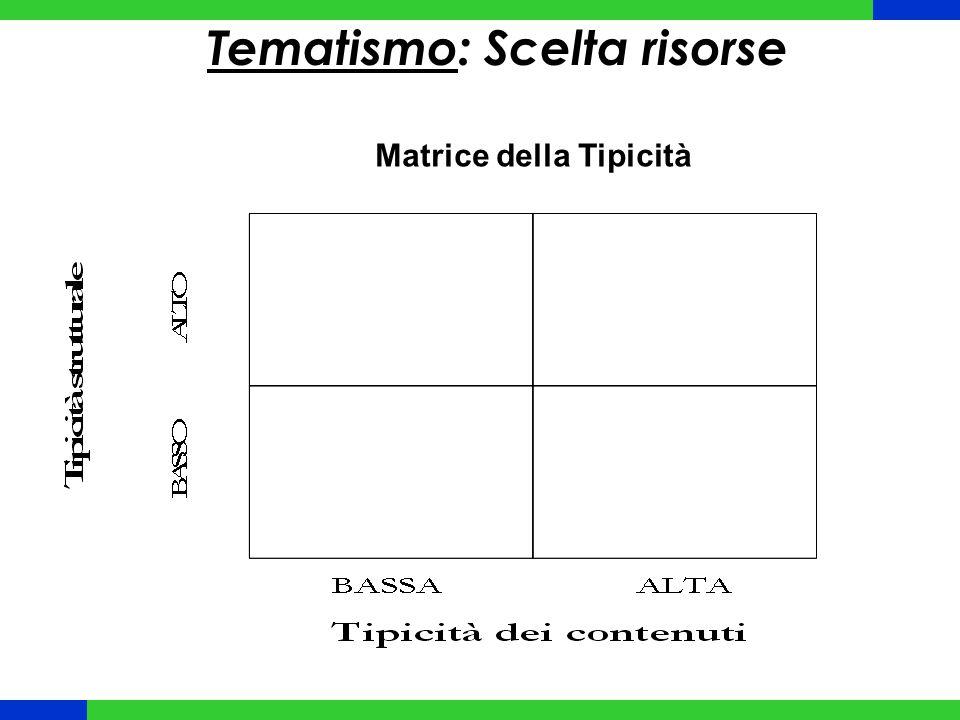 Tematismo: Scelta risorse Matrice della Tipicità