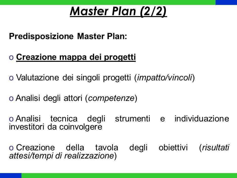 Master Plan (2/2) Predisposizione Master Plan: o Creazione mappa dei progetti o Valutazione dei singoli progetti (impatto/vincoli) o Analisi degli attori (competenze) o Analisi tecnica degli strumenti e individuazione investitori da coinvolgere o Creazione della tavola degli obiettivi (risultati attesi/tempi di realizzazione)