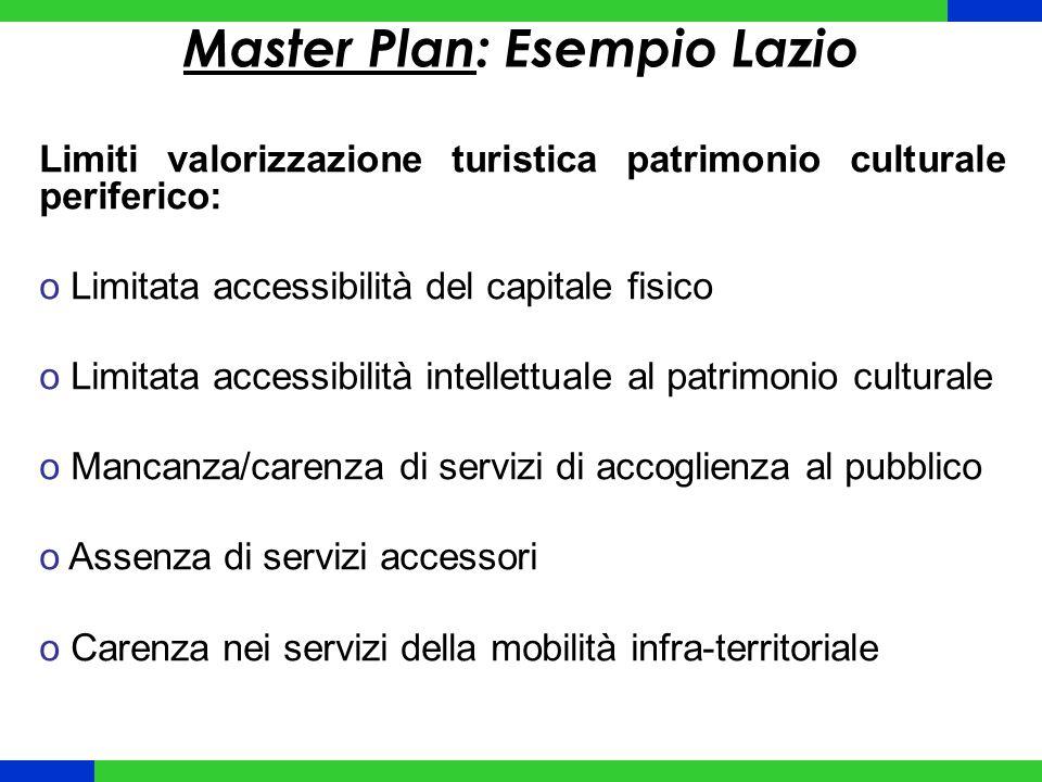 Master Plan: Esempio Lazio Limiti valorizzazione turistica patrimonio culturale periferico: o Limitata accessibilità del capitale fisico o Limitata ac