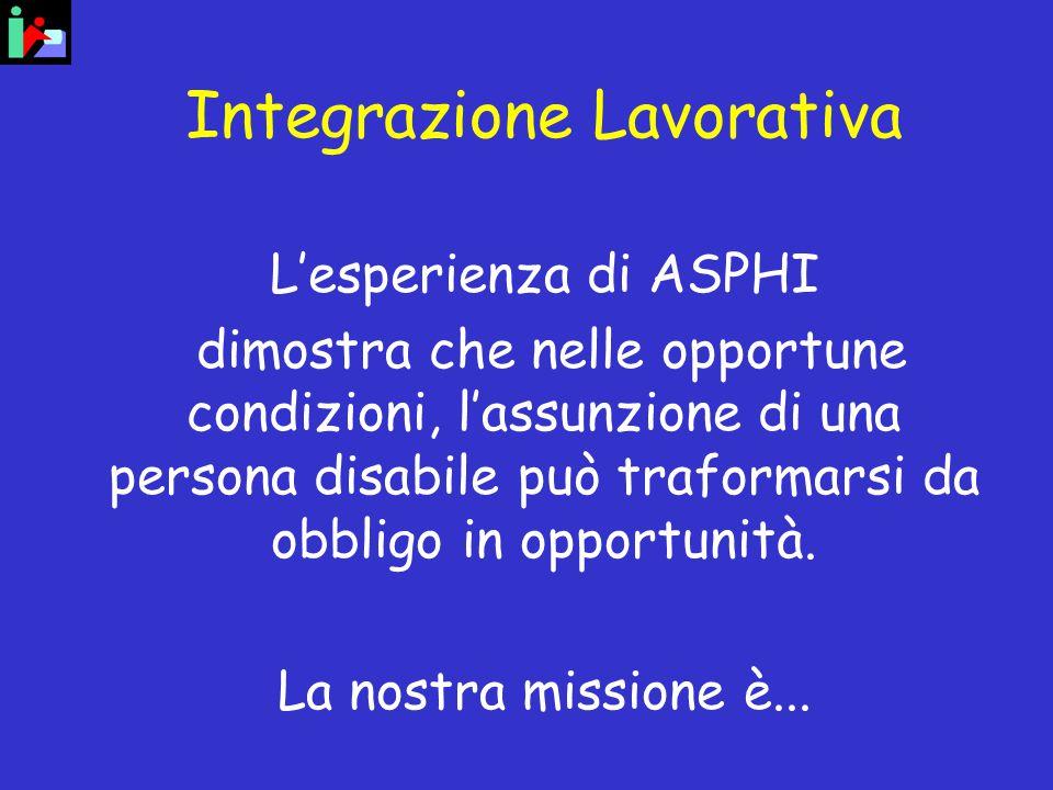 Integrazione Lavorativa L'esperienza di ASPHI dimostra che nelle opportune condizioni, l'assunzione di una persona disabile può traformarsi da obbligo in opportunità.