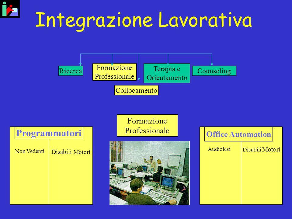 Integrazione Lavorativa Formazione Professionale Collocamento Terapia e Orientamento CounselingRicerca Formazione Professionale Programmatori Non Vedenti Disabili Motori Office Automation Audiolesi Disabili Motori