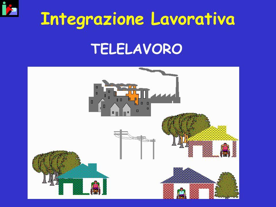 Integrazione Lavorativa TELELAVORO