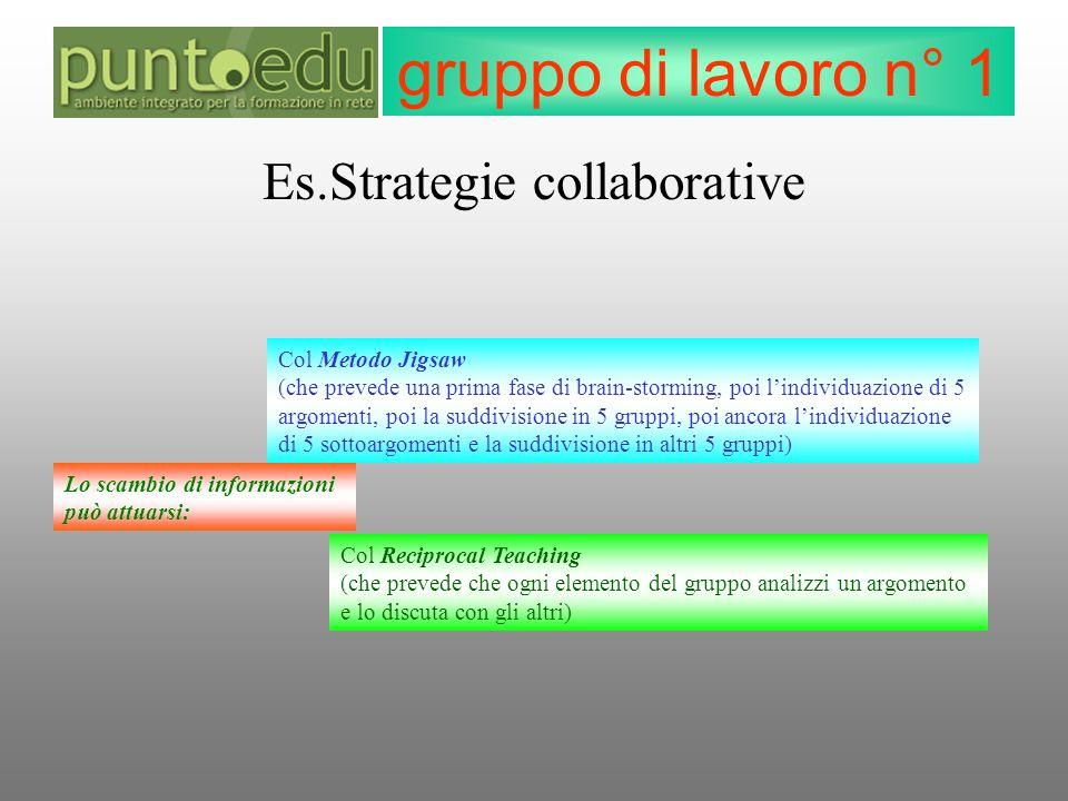 gruppo di lavoro n° 1 Es.Strategie collaborative Lo scambio di informazioni può attuarsi: Col Metodo Jigsaw (che prevede una prima fase di brain-storming, poi l'individuazione di 5 argomenti, poi la suddivisione in 5 gruppi, poi ancora l'individuazione di 5 sottoargomenti e la suddivisione in altri 5 gruppi) Col Reciprocal Teaching (che prevede che ogni elemento del gruppo analizzi un argomento e lo discuta con gli altri)