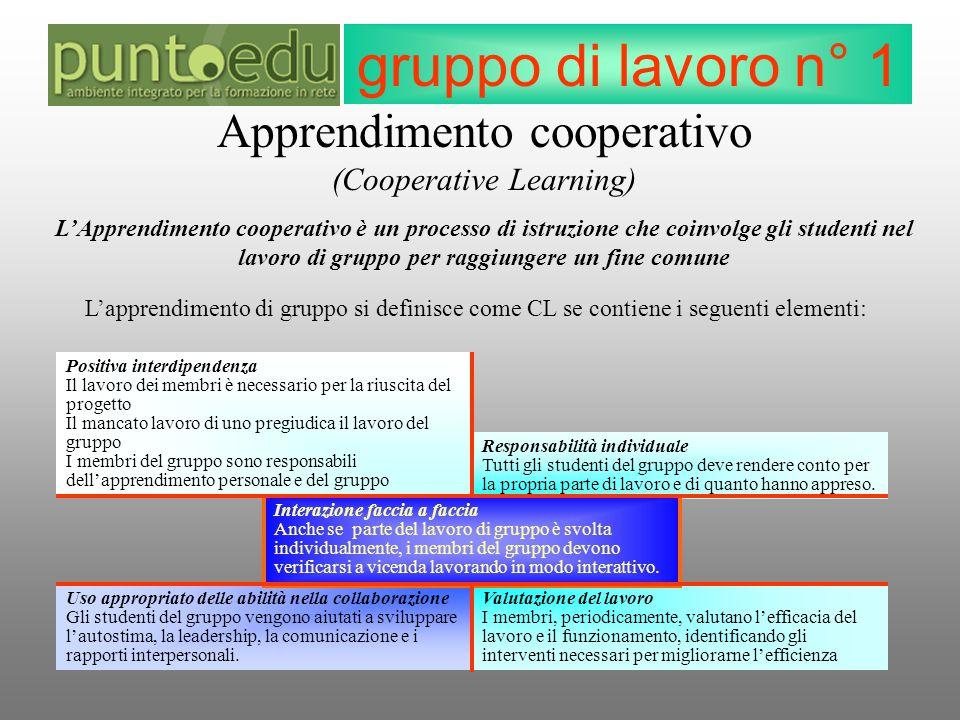 gruppo di lavoro n° 1 Apprendimento Collaborativo L'Apprendimento collaborativo è l'acquisizione, da parte degli individui, di conoscenze, abilità quali risultato dell'interazione di gruppo.