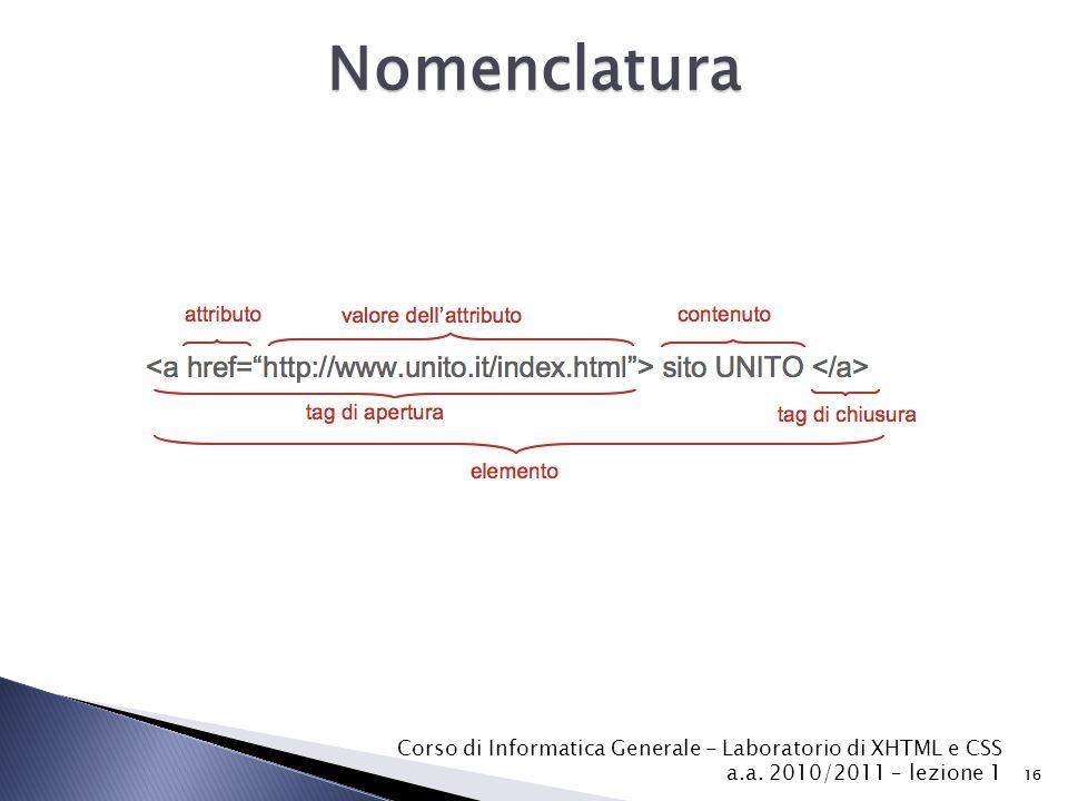 Corso di Informatica Generale - Laboratorio di XHTML e CSS a.a. 2010/2011 – lezione 1 16 Nomenclatura