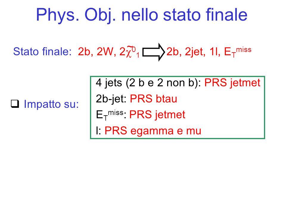Phys. Obj.