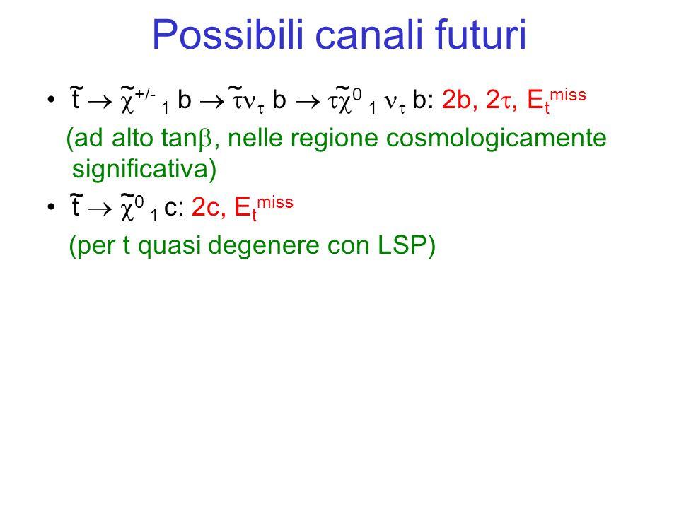 t   +/- 1 b   b  0 1    b: 2b, 2 , E t miss (ad alto tan , nelle regione cosmologicamente significativa) t   0 1 c: 2c, E t miss (per t quasi degenere con LSP) Possibili canali futuri ~~ ~~ ~~