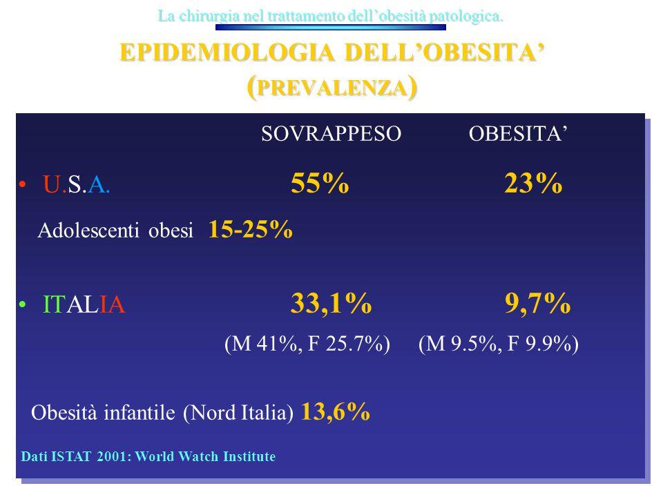 EPIDEMIOLOGIA DELL'OBESITA' ( PREVALENZA ) SOVRAPPESO OBESITA' U.S.A. 55% 23% Adolescenti obesi 15-25% ITALIA 33,1% 9,7% (M 41%, F 25.7%) (M 9.5%, F 9
