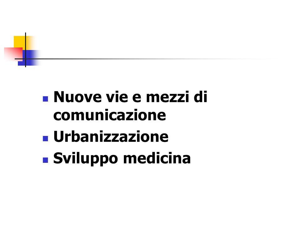 Nuove vie e mezzi di comunicazione Urbanizzazione Sviluppo medicina