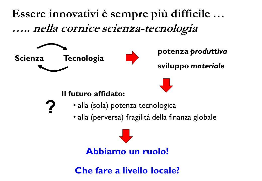 Essere innovativi è sempre più difficile … …..