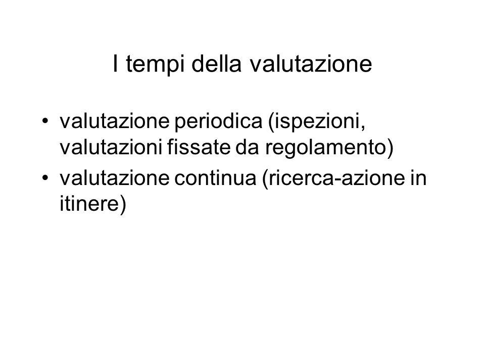 I tempi della valutazione valutazione periodica (ispezioni, valutazioni fissate da regolamento) valutazione continua (ricerca-azione in itinere)
