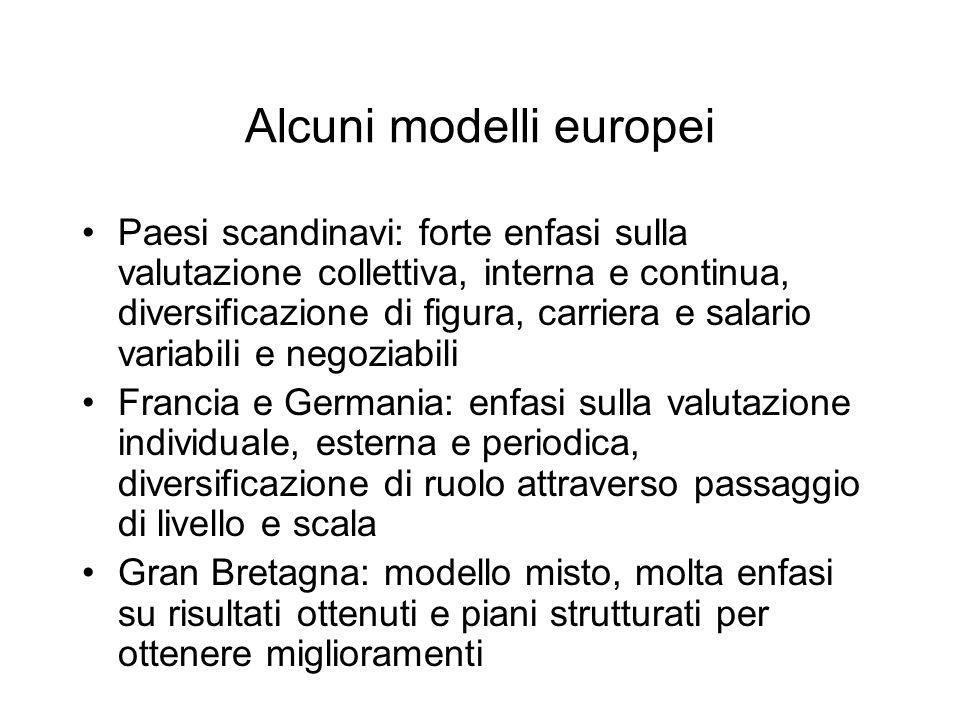 Alcuni modelli europei Paesi scandinavi: forte enfasi sulla valutazione collettiva, interna e continua, diversificazione di figura, carriera e salario