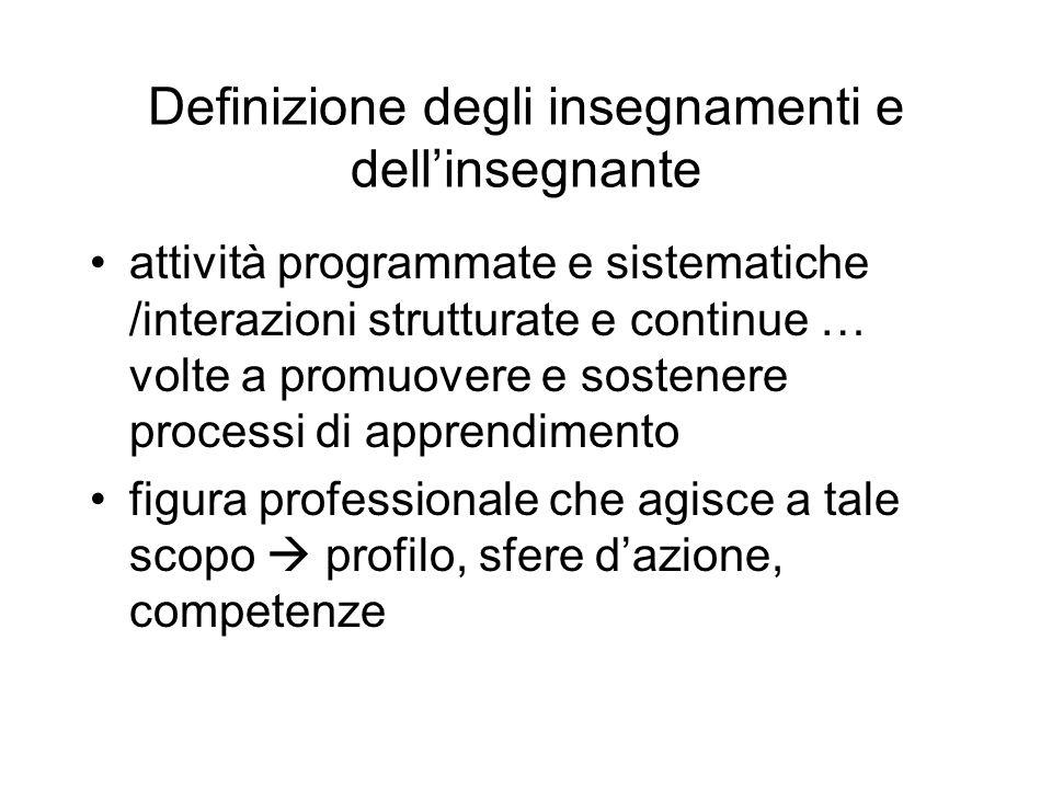Definizione degli insegnamenti e dell'insegnante attività programmate e sistematiche /interazioni strutturate e continue … volte a promuovere e sosten