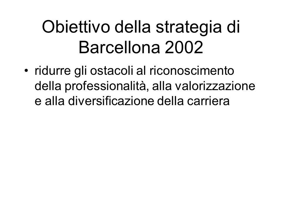 Obiettivo della strategia di Barcellona 2002 ridurre gli ostacoli al riconoscimento della professionalità, alla valorizzazione e alla diversificazione