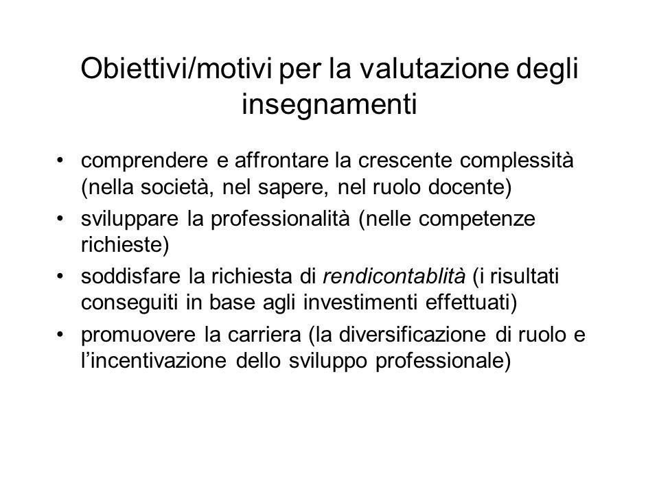 Obiettivi/motivi per la valutazione degli insegnamenti comprendere e affrontare la crescente complessità (nella società, nel sapere, nel ruolo docente