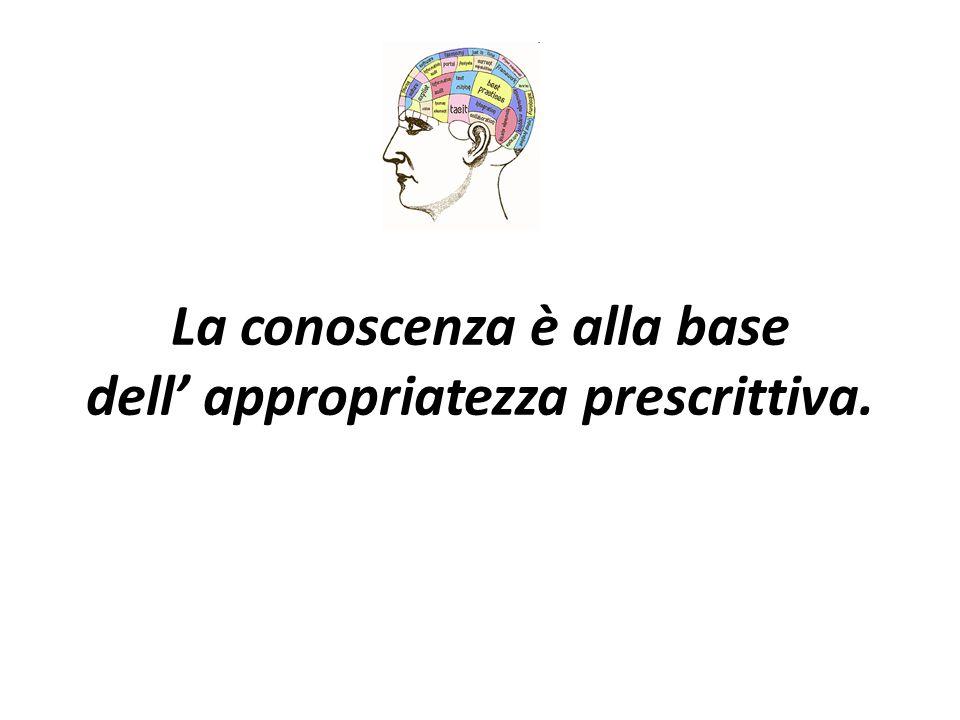 La conoscenza è alla base dell' appropriatezza prescrittiva.