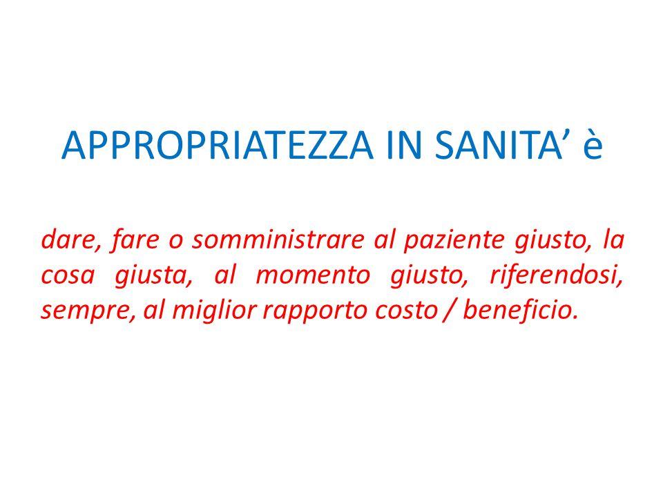 APPROPRIATEZZA IN SANITA' è dare, fare o somministrare al paziente giusto, la cosa giusta, al momento giusto, riferendosi, sempre, al miglior rapporto costo / beneficio.