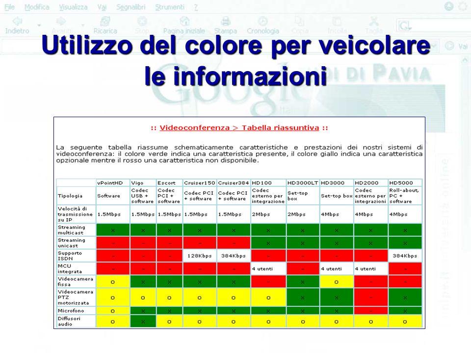 Utilizzo del colore per veicolare le informazioni