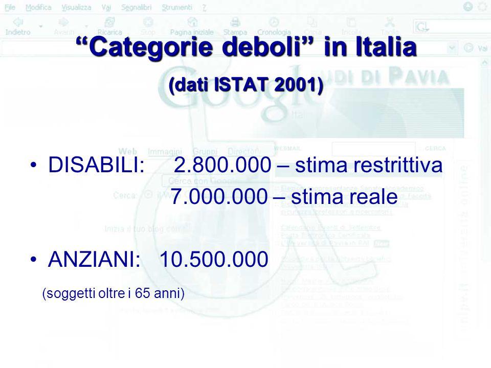 Categorie deboli in Italia (dati ISTAT 2001) DISABILI: 2.800.000 – stima restrittiva 7.000.000 – stima reale ANZIANI: 10.500.000 (soggetti oltre i 65 anni)