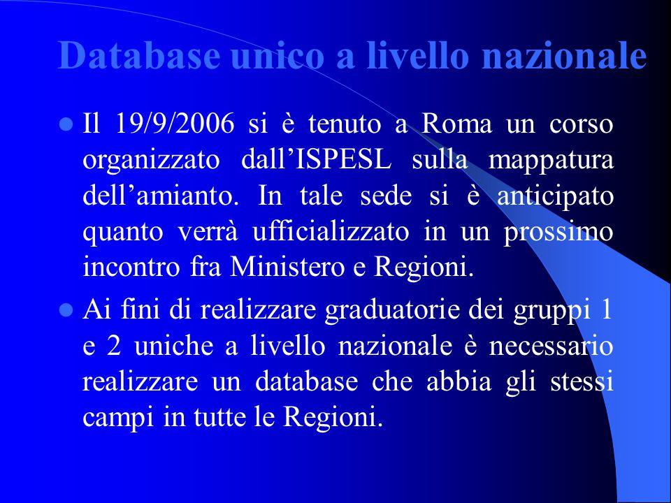 Database unico a livello nazionale Il 19/9/2006 si è tenuto a Roma un corso organizzato dall'ISPESL sulla mappatura dell'amianto. In tale sede si è an
