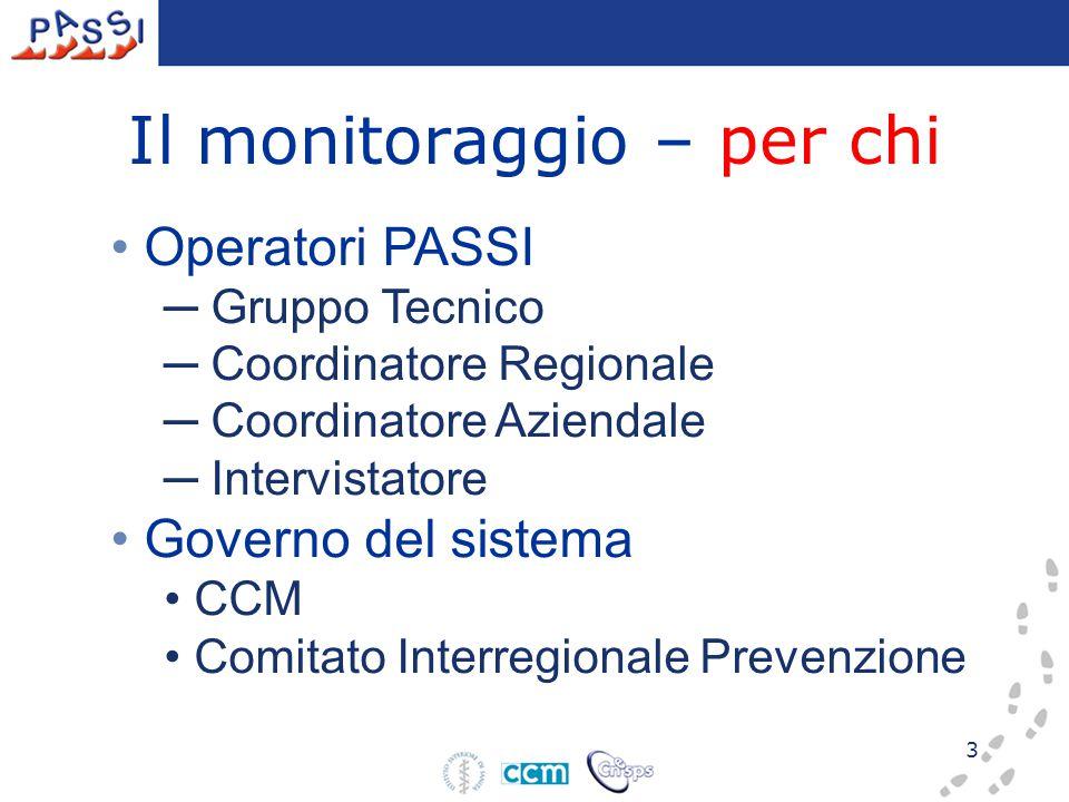 3 Il monitoraggio – per chi Operatori PASSI ─ Gruppo Tecnico ─ Coordinatore Regionale ─ Coordinatore Aziendale ─ Intervistatore Governo del sistema CCM Comitato Interregionale Prevenzione