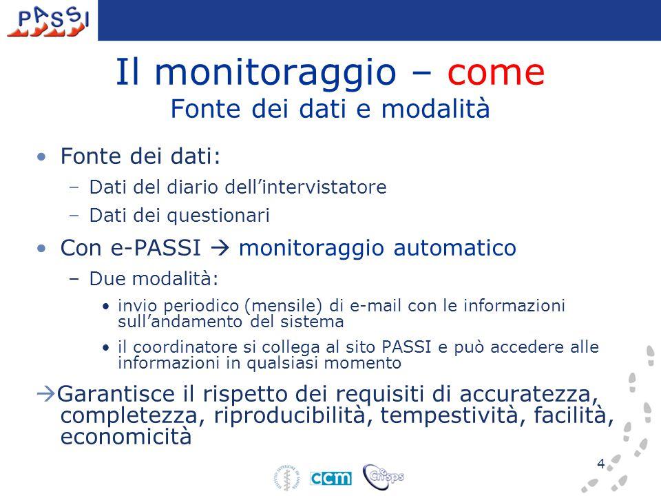 4 Il monitoraggio – come Fonte dei dati e modalità Fonte dei dati: –Dati del diario dell'intervistatore –Dati dei questionari Con e-PASSI  monitoragg