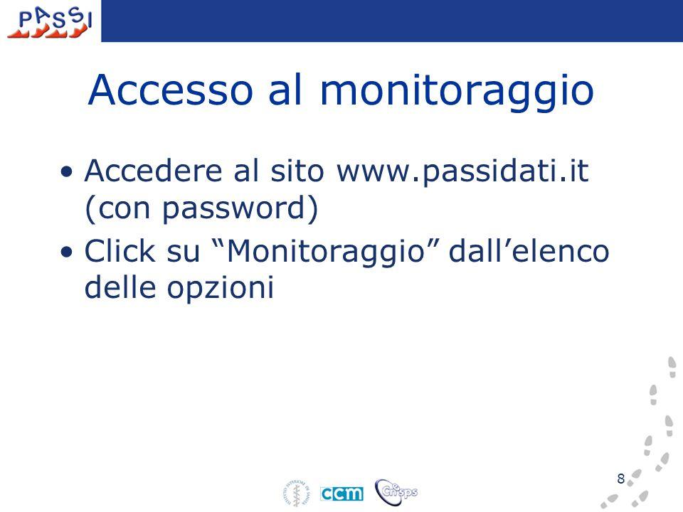8 Accedere al sito www.passidati.it (con password) Click su Monitoraggio dall'elenco delle opzioni Accesso al monitoraggio