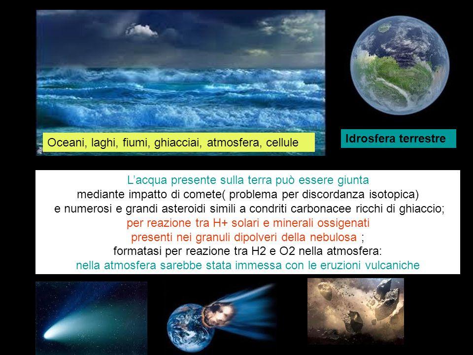 Idrosfera terrestre L'acqua presente sulla terra può essere giunta mediante impatto di comete( problema per discordanza isotopica) e numerosi e grandi