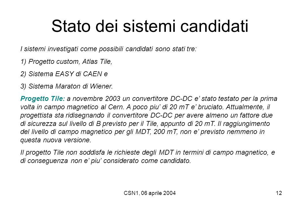 CSN1, 06 aprile 200412 I sistemi investigati come possibili candidati sono stati tre: 1) Progetto custom, Atlas Tile, 2) Sistema EASY di CAEN e 3) Sis