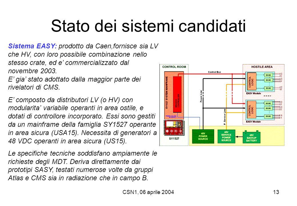 CSN1, 06 aprile 200413 Sistema EASY: prodotto da Caen,fornisce sia LV che HV, con loro possibile combinazione nello stesso crate, ed e' commercializza