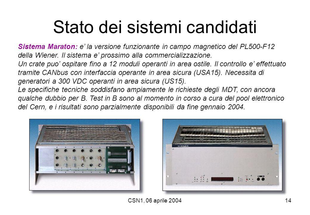 CSN1, 06 aprile 200414 Stato dei sistemi candidati Sistema Maraton: e' la versione funzionante in campo magnetico del PL500-F12 della Wiener. Il siste