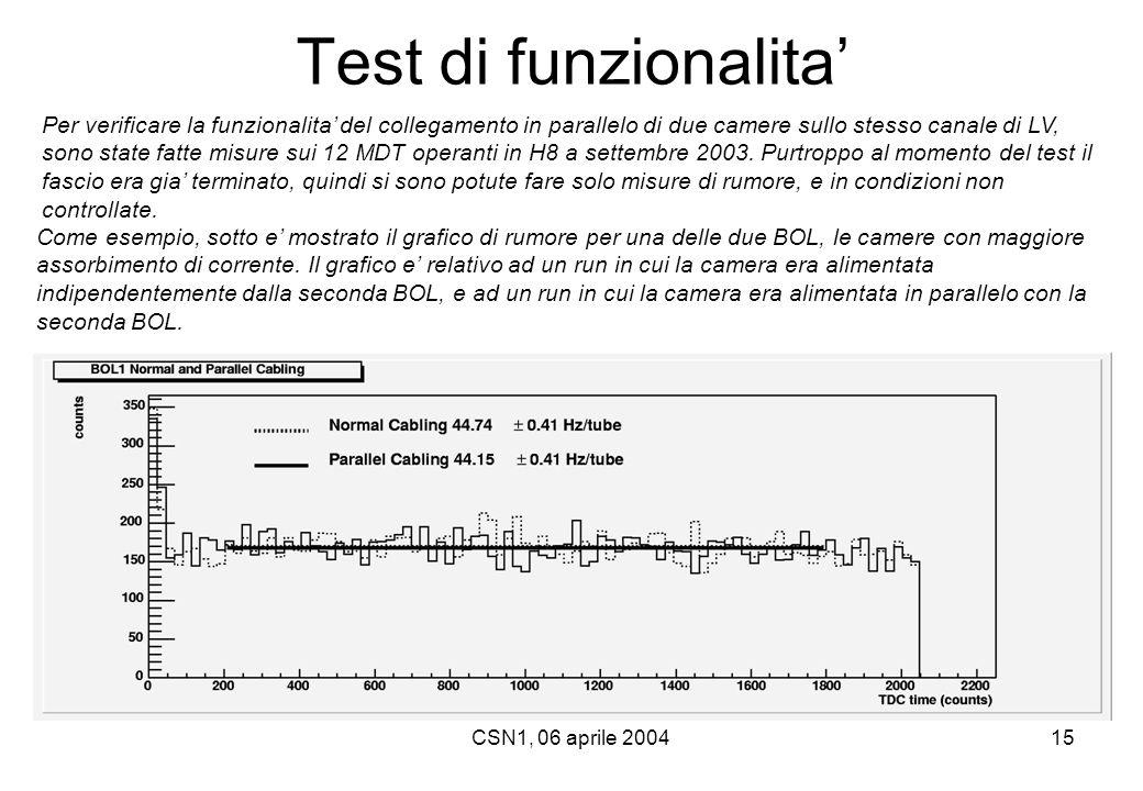 CSN1, 06 aprile 200415 Test di funzionalita' Per verificare la funzionalita' del collegamento in parallelo di due camere sullo stesso canale di LV, so