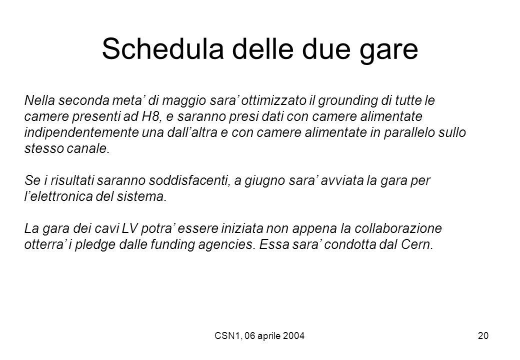 CSN1, 06 aprile 200420 Schedula delle due gare Nella seconda meta' di maggio sara' ottimizzato il grounding di tutte le camere presenti ad H8, e saran